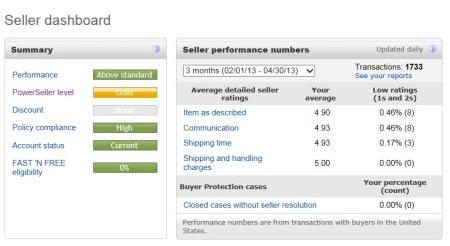 Almost Top Seller....Again